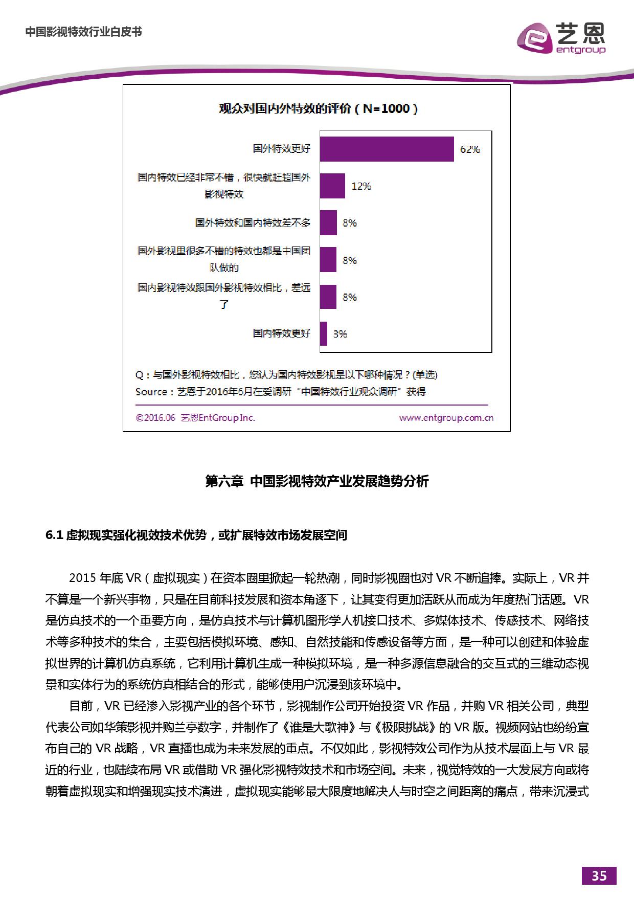 %e4%b8%ad%e5%9b%bd%e5%bd%b1%e8%a7%86%e7%89%b9%e6%95%88%e5%b8%82%e5%9c%ba%e7%a0%94%e7%a9%b6%e6%8a%a5%e5%91%8a_000036