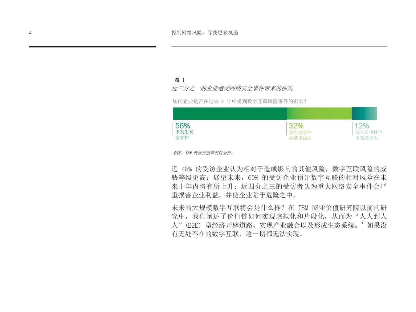 %e6%95%b0%e5%ad%97%e5%8c%96%e4%ba%92%e8%81%94%e4%b8%96%e7%95%8c%e4%b8%ad%e7%9a%84%e4%bf%9d%e9%99%a9%e4%b8%9a%e5%92%8c%e9%a3%8e%e9%99%a9_000006