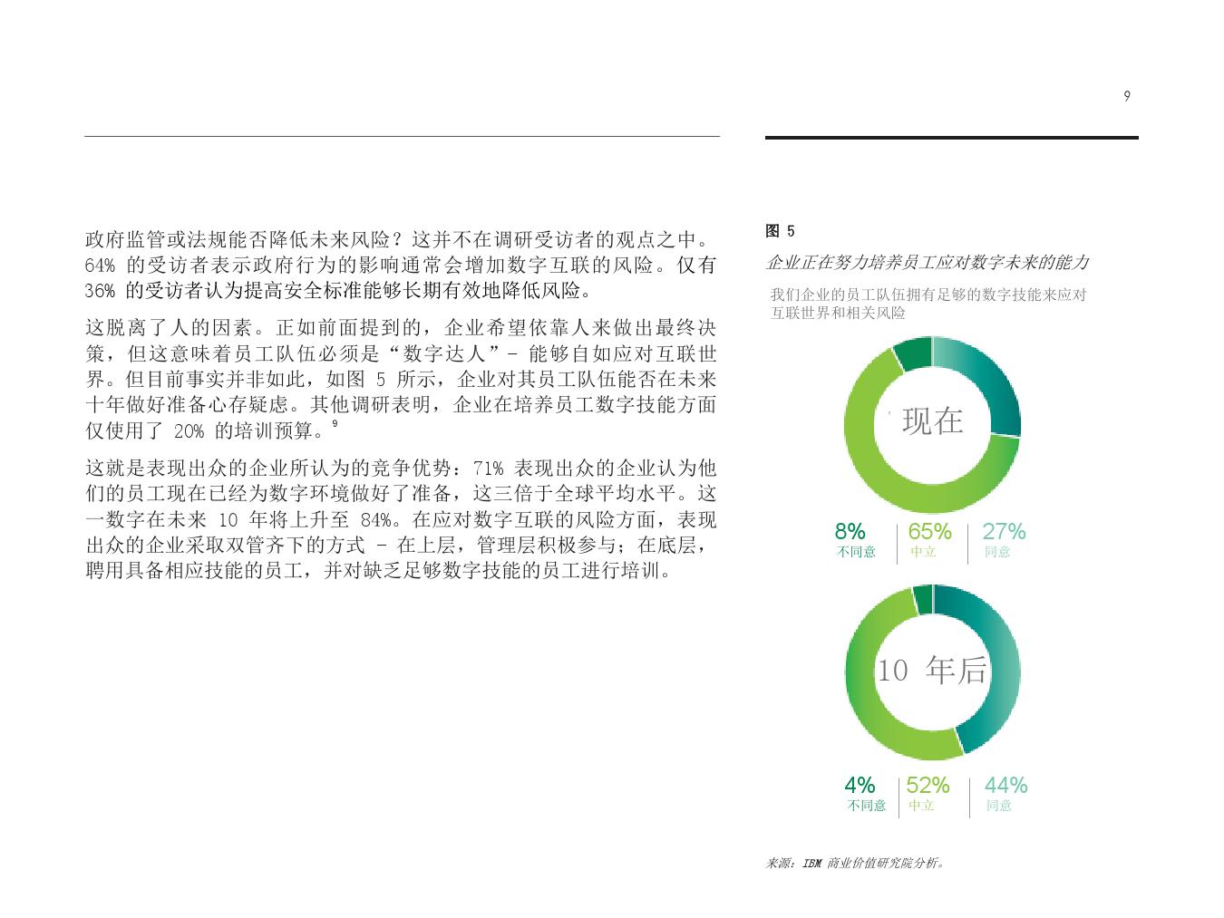 %e6%95%b0%e5%ad%97%e5%8c%96%e4%ba%92%e8%81%94%e4%b8%96%e7%95%8c%e4%b8%ad%e7%9a%84%e4%bf%9d%e9%99%a9%e4%b8%9a%e5%92%8c%e9%a3%8e%e9%99%a9_000011