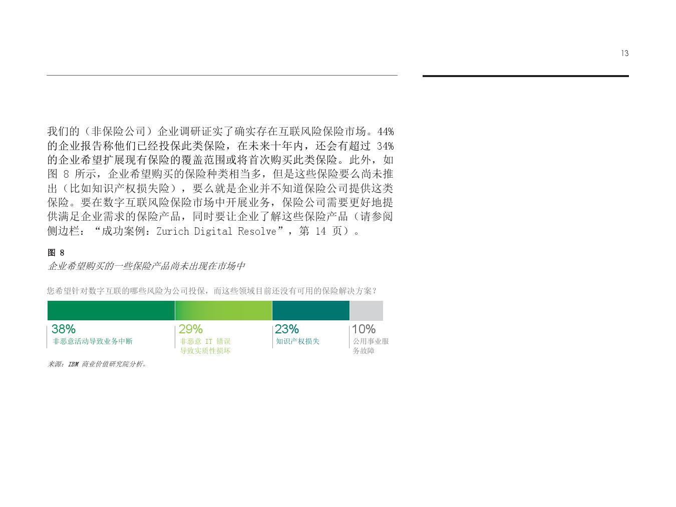 %e6%95%b0%e5%ad%97%e5%8c%96%e4%ba%92%e8%81%94%e4%b8%96%e7%95%8c%e4%b8%ad%e7%9a%84%e4%bf%9d%e9%99%a9%e4%b8%9a%e5%92%8c%e9%a3%8e%e9%99%a9_000015