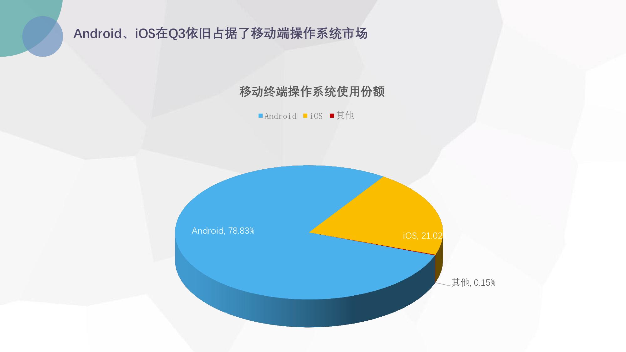 %e7%bd%91%e5%ae%bf%ef%bc%9a2016%e5%b9%b4q3%e4%b8%ad%e5%9b%bd%e4%ba%92%e8%81%94%e7%bd%91%e5%8f%91%e5%b1%95%e6%8a%a5%e5%91%8a_000037