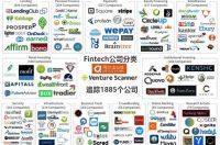 从五个维度看透FinTech产业16个领域和1885个创业公司