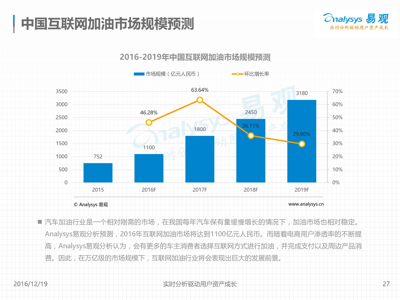 易观:2016中国互联网加油产业发展机遇