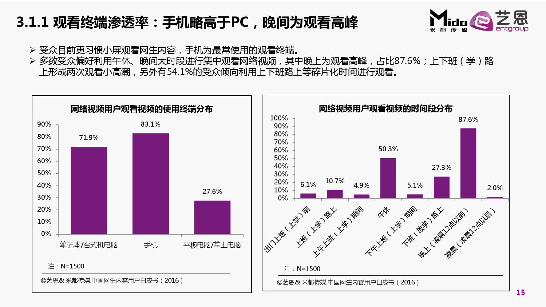 2016%e4%b8%ad%e5%9b%bd%e4%b8%93%e4%b8%9a%e7%bd%91%e7%94%9f%e5%86%85%e5%ae%b9%e7%94%a8%e6%88%b7%e7%99%bd%e7%9a%ae%e4%b9%a6_000015