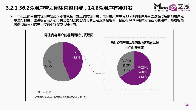 2016%e4%b8%ad%e5%9b%bd%e4%b8%93%e4%b8%9a%e7%bd%91%e7%94%9f%e5%86%85%e5%ae%b9%e7%94%a8%e6%88%b7%e7%99%bd%e7%9a%ae%e4%b9%a6_000018