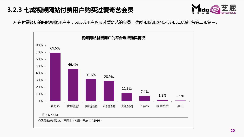 2016%e4%b8%ad%e5%9b%bd%e4%b8%93%e4%b8%9a%e7%bd%91%e7%94%9f%e5%86%85%e5%ae%b9%e7%94%a8%e6%88%b7%e7%99%bd%e7%9a%ae%e4%b9%a6_000020