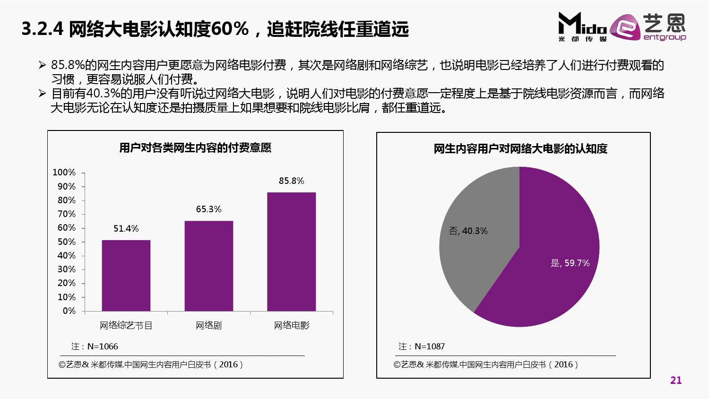 2016%e4%b8%ad%e5%9b%bd%e4%b8%93%e4%b8%9a%e7%bd%91%e7%94%9f%e5%86%85%e5%ae%b9%e7%94%a8%e6%88%b7%e7%99%bd%e7%9a%ae%e4%b9%a6_000021
