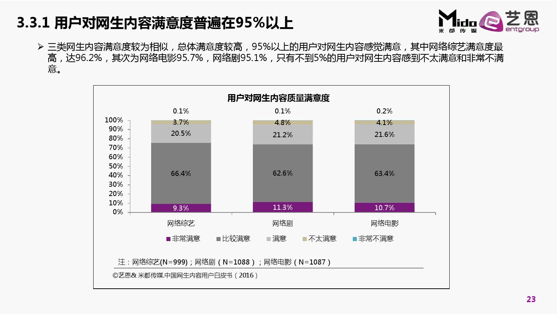 2016%e4%b8%ad%e5%9b%bd%e4%b8%93%e4%b8%9a%e7%bd%91%e7%94%9f%e5%86%85%e5%ae%b9%e7%94%a8%e6%88%b7%e7%99%bd%e7%9a%ae%e4%b9%a6_000023