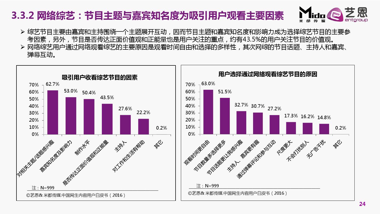 2016%e4%b8%ad%e5%9b%bd%e4%b8%93%e4%b8%9a%e7%bd%91%e7%94%9f%e5%86%85%e5%ae%b9%e7%94%a8%e6%88%b7%e7%99%bd%e7%9a%ae%e4%b9%a6_000024