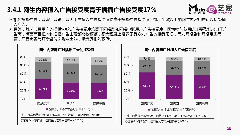 2016%e4%b8%ad%e5%9b%bd%e4%b8%93%e4%b8%9a%e7%bd%91%e7%94%9f%e5%86%85%e5%ae%b9%e7%94%a8%e6%88%b7%e7%99%bd%e7%9a%ae%e4%b9%a6_000028