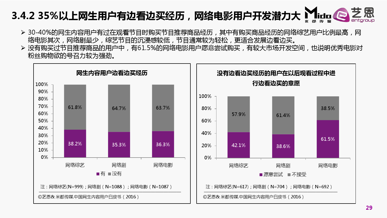 2016%e4%b8%ad%e5%9b%bd%e4%b8%93%e4%b8%9a%e7%bd%91%e7%94%9f%e5%86%85%e5%ae%b9%e7%94%a8%e6%88%b7%e7%99%bd%e7%9a%ae%e4%b9%a6_000029
