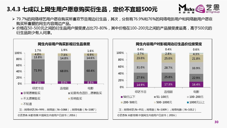 2016%e4%b8%ad%e5%9b%bd%e4%b8%93%e4%b8%9a%e7%bd%91%e7%94%9f%e5%86%85%e5%ae%b9%e7%94%a8%e6%88%b7%e7%99%bd%e7%9a%ae%e4%b9%a6_000030