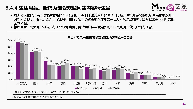 2016%e4%b8%ad%e5%9b%bd%e4%b8%93%e4%b8%9a%e7%bd%91%e7%94%9f%e5%86%85%e5%ae%b9%e7%94%a8%e6%88%b7%e7%99%bd%e7%9a%ae%e4%b9%a6_000031
