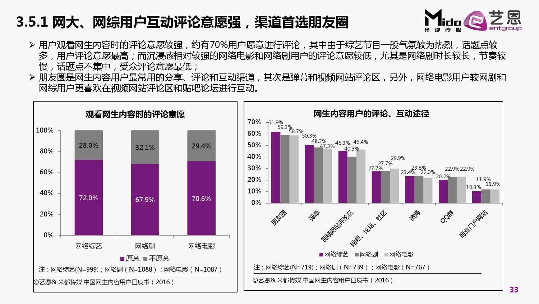 2016%e4%b8%ad%e5%9b%bd%e4%b8%93%e4%b8%9a%e7%bd%91%e7%94%9f%e5%86%85%e5%ae%b9%e7%94%a8%e6%88%b7%e7%99%bd%e7%9a%ae%e4%b9%a6_000033