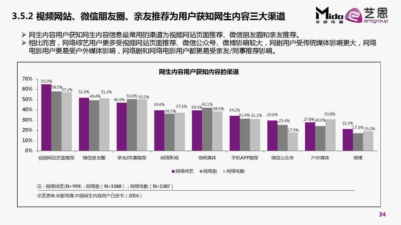 2016%e4%b8%ad%e5%9b%bd%e4%b8%93%e4%b8%9a%e7%bd%91%e7%94%9f%e5%86%85%e5%ae%b9%e7%94%a8%e6%88%b7%e7%99%bd%e7%9a%ae%e4%b9%a6_000034