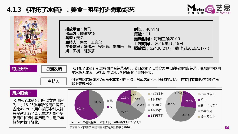 2016%e4%b8%ad%e5%9b%bd%e4%b8%93%e4%b8%9a%e7%bd%91%e7%94%9f%e5%86%85%e5%ae%b9%e7%94%a8%e6%88%b7%e7%99%bd%e7%9a%ae%e4%b9%a6_000056
