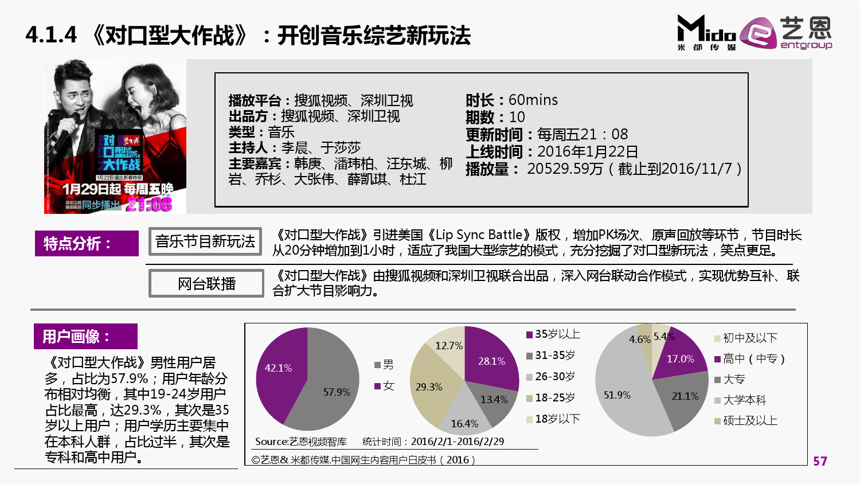 2016%e4%b8%ad%e5%9b%bd%e4%b8%93%e4%b8%9a%e7%bd%91%e7%94%9f%e5%86%85%e5%ae%b9%e7%94%a8%e6%88%b7%e7%99%bd%e7%9a%ae%e4%b9%a6_000057