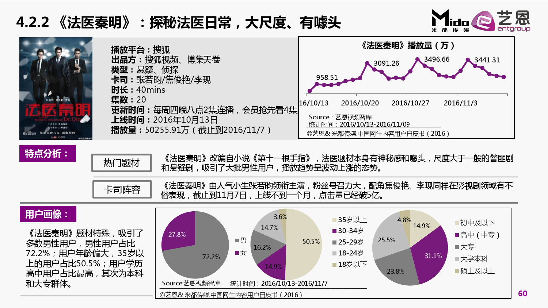 2016%e4%b8%ad%e5%9b%bd%e4%b8%93%e4%b8%9a%e7%bd%91%e7%94%9f%e5%86%85%e5%ae%b9%e7%94%a8%e6%88%b7%e7%99%bd%e7%9a%ae%e4%b9%a6_000060
