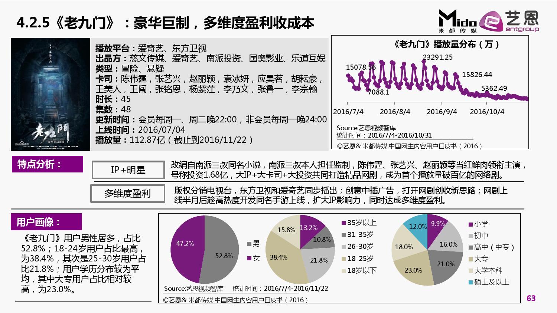 2016%e4%b8%ad%e5%9b%bd%e4%b8%93%e4%b8%9a%e7%bd%91%e7%94%9f%e5%86%85%e5%ae%b9%e7%94%a8%e6%88%b7%e7%99%bd%e7%9a%ae%e4%b9%a6_000063