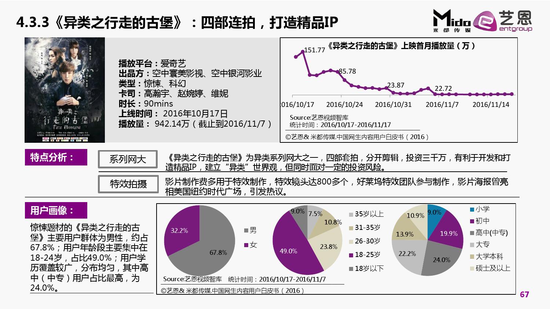 2016%e4%b8%ad%e5%9b%bd%e4%b8%93%e4%b8%9a%e7%bd%91%e7%94%9f%e5%86%85%e5%ae%b9%e7%94%a8%e6%88%b7%e7%99%bd%e7%9a%ae%e4%b9%a6_000067