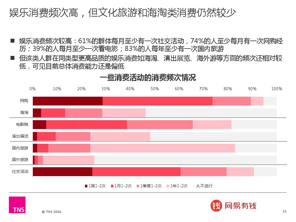 2016%e4%b8%ad%e5%9b%bd%e6%b8%90%e5%af%8c%e4%ba%ba%e7%be%a4%e7%a0%94%e7%a9%b6%e6%8a%a5%e5%91%8a_000011