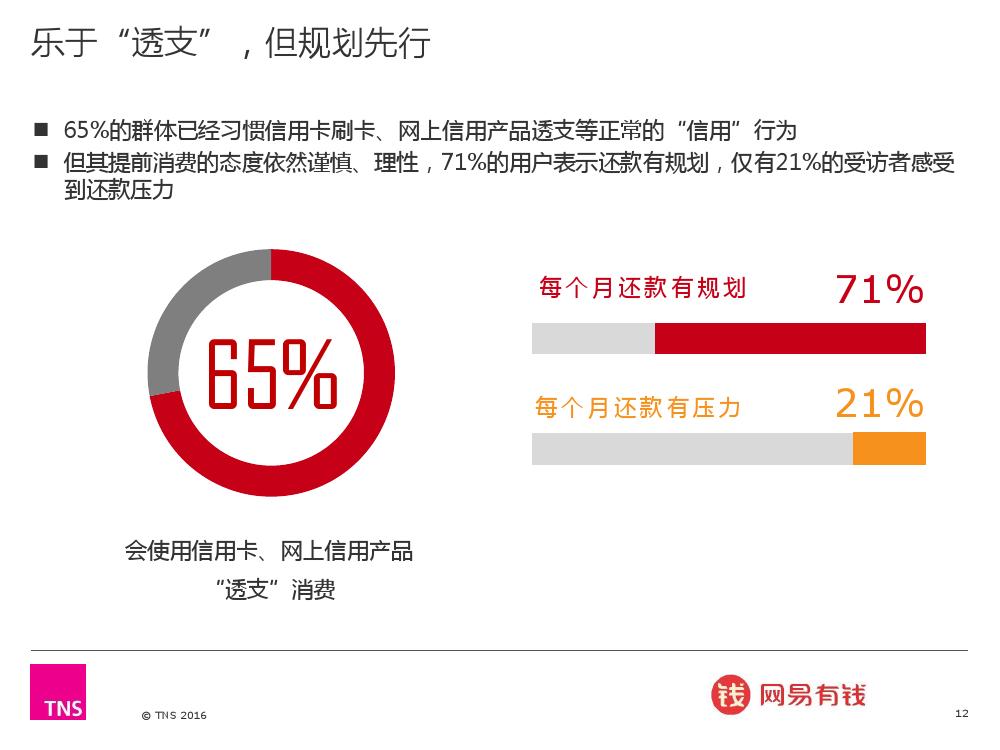 2016%e4%b8%ad%e5%9b%bd%e6%b8%90%e5%af%8c%e4%ba%ba%e7%be%a4%e7%a0%94%e7%a9%b6%e6%8a%a5%e5%91%8a_000012