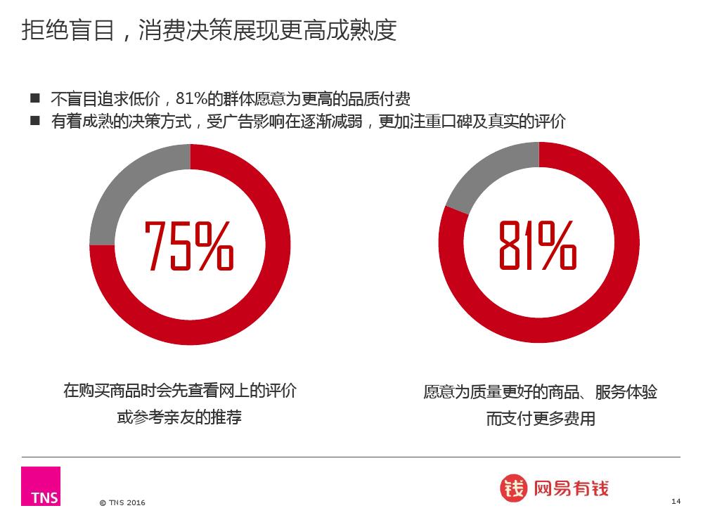2016%e4%b8%ad%e5%9b%bd%e6%b8%90%e5%af%8c%e4%ba%ba%e7%be%a4%e7%a0%94%e7%a9%b6%e6%8a%a5%e5%91%8a_000014