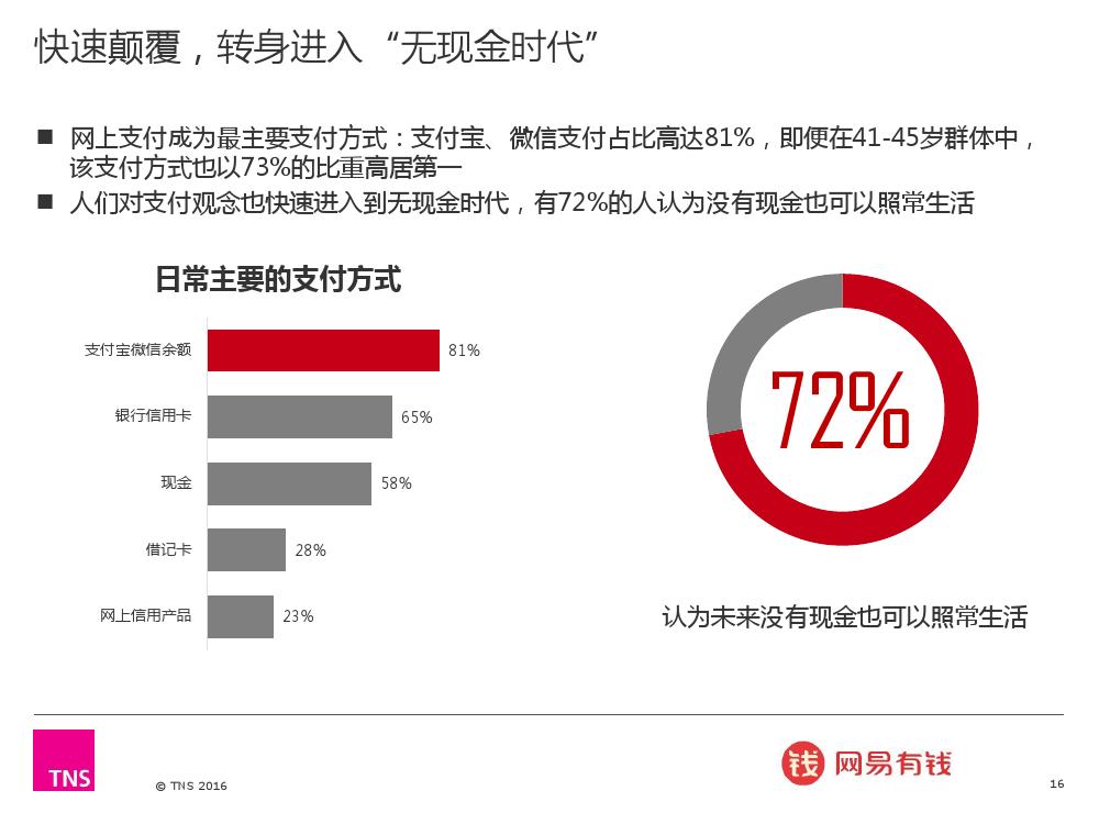 2016%e4%b8%ad%e5%9b%bd%e6%b8%90%e5%af%8c%e4%ba%ba%e7%be%a4%e7%a0%94%e7%a9%b6%e6%8a%a5%e5%91%8a_000016