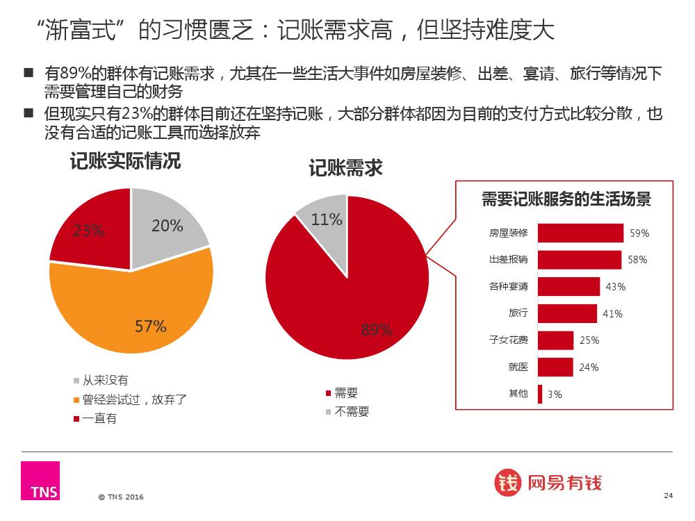 2016%e4%b8%ad%e5%9b%bd%e6%b8%90%e5%af%8c%e4%ba%ba%e7%be%a4%e7%a0%94%e7%a9%b6%e6%8a%a5%e5%91%8a_000024