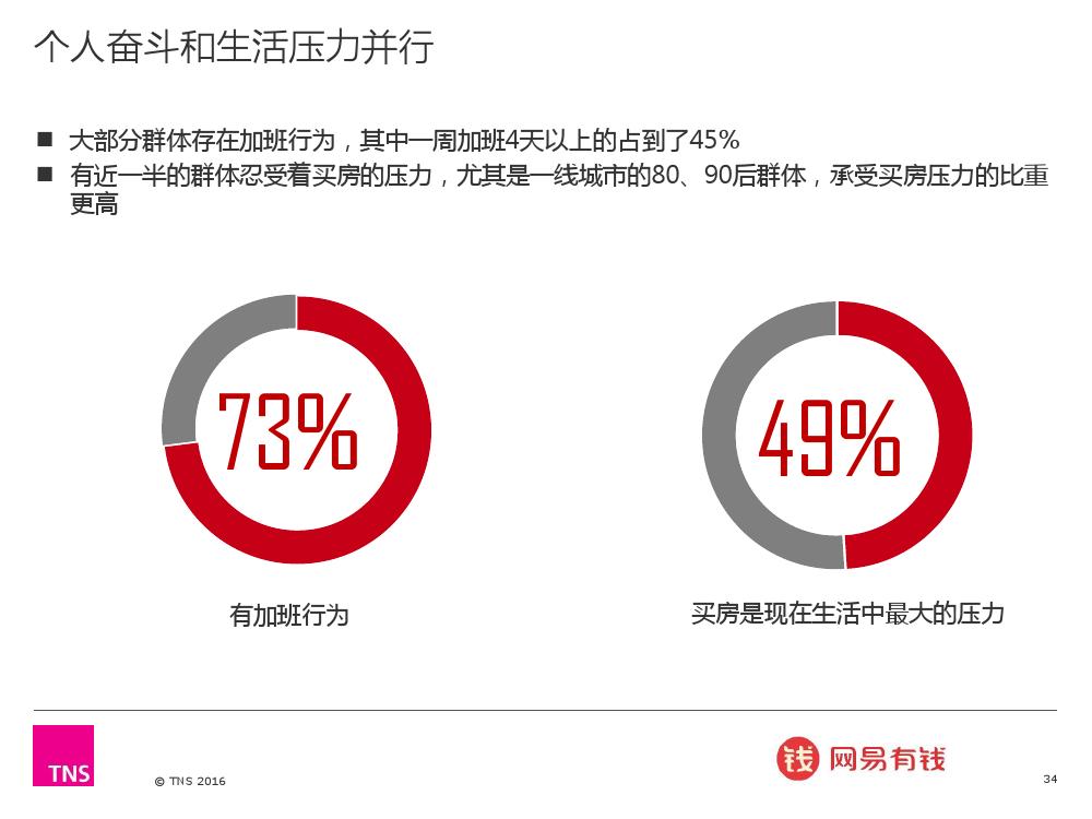 2016%e4%b8%ad%e5%9b%bd%e6%b8%90%e5%af%8c%e4%ba%ba%e7%be%a4%e7%a0%94%e7%a9%b6%e6%8a%a5%e5%91%8a_000034