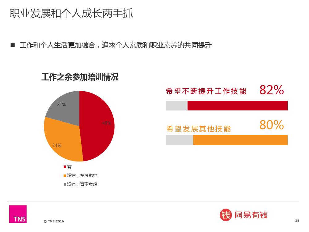 2016%e4%b8%ad%e5%9b%bd%e6%b8%90%e5%af%8c%e4%ba%ba%e7%be%a4%e7%a0%94%e7%a9%b6%e6%8a%a5%e5%91%8a_000035