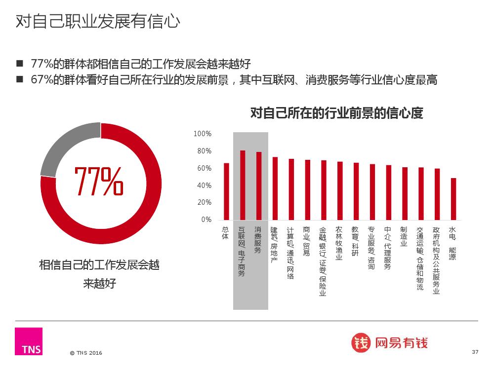 2016%e4%b8%ad%e5%9b%bd%e6%b8%90%e5%af%8c%e4%ba%ba%e7%be%a4%e7%a0%94%e7%a9%b6%e6%8a%a5%e5%91%8a_000037