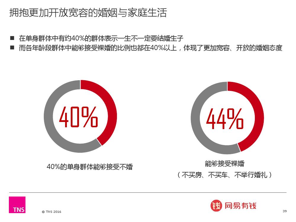 2016%e4%b8%ad%e5%9b%bd%e6%b8%90%e5%af%8c%e4%ba%ba%e7%be%a4%e7%a0%94%e7%a9%b6%e6%8a%a5%e5%91%8a_000039