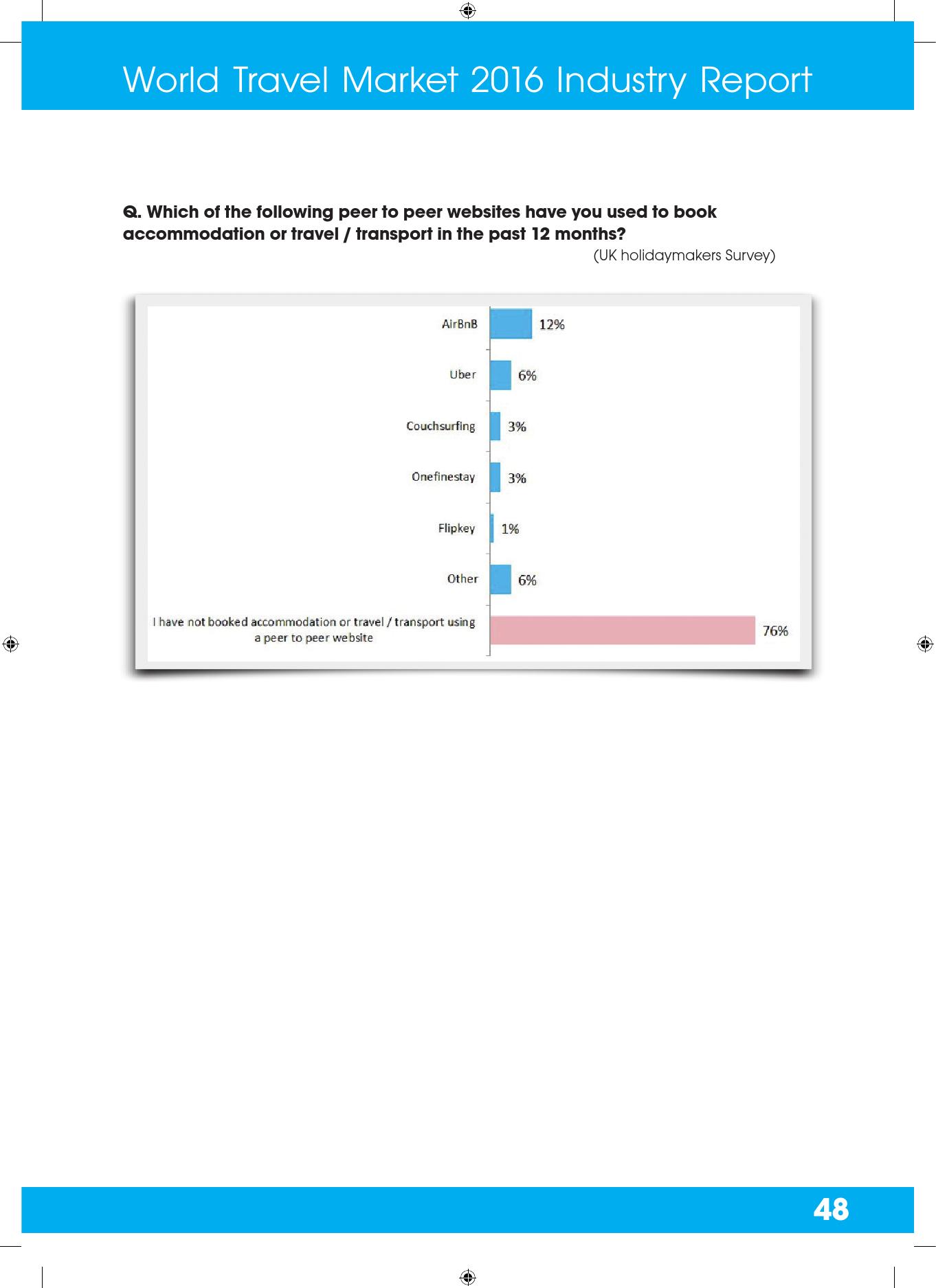 2016%e5%85%a8%e7%90%83%e6%97%85%e6%b8%b8%e5%8f%91%e5%b1%95%e8%b6%8b%e5%8a%bf%e6%8a%a5%e5%91%8a_000050