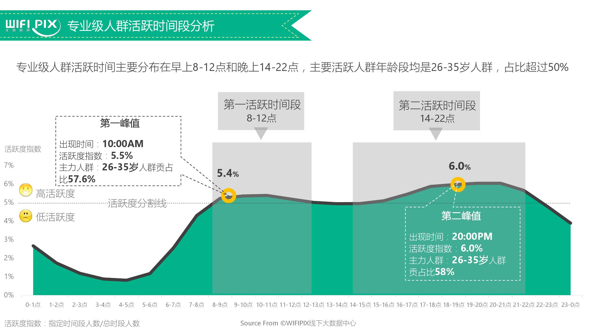 2016%e5%8c%97%e4%ba%ac%e4%bd%93%e8%82%b2%e8%bf%90%e5%8a%a8%e4%ba%ba%e7%be%a4%e6%95%b0%e6%8d%ae%e6%b4%9e%e5%af%9f%e5%88%86%e6%9e%90%e6%8a%a5%e5%91%8a_000016