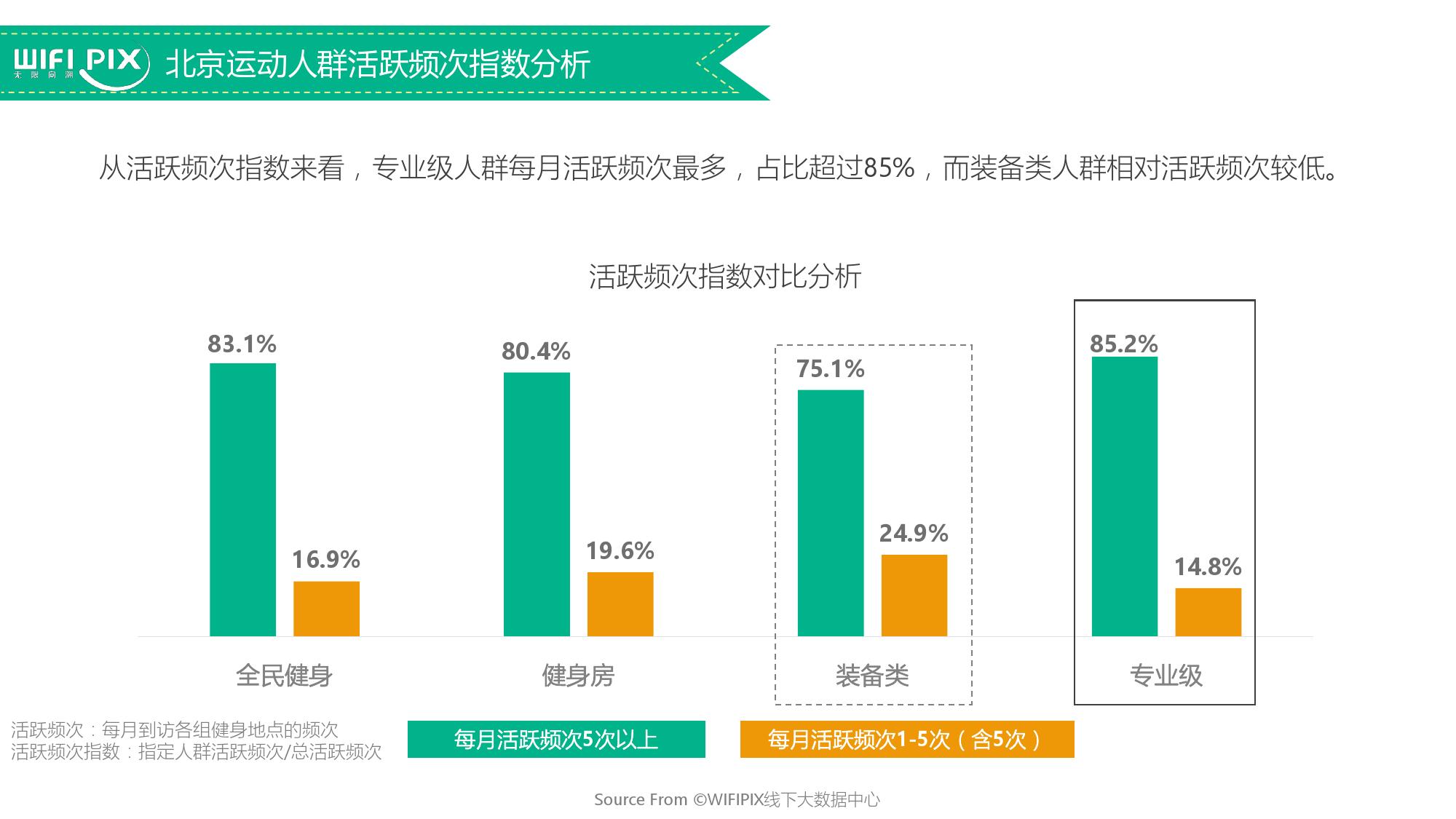 2016%e5%8c%97%e4%ba%ac%e4%bd%93%e8%82%b2%e8%bf%90%e5%8a%a8%e4%ba%ba%e7%be%a4%e6%95%b0%e6%8d%ae%e6%b4%9e%e5%af%9f%e5%88%86%e6%9e%90%e6%8a%a5%e5%91%8a_000018