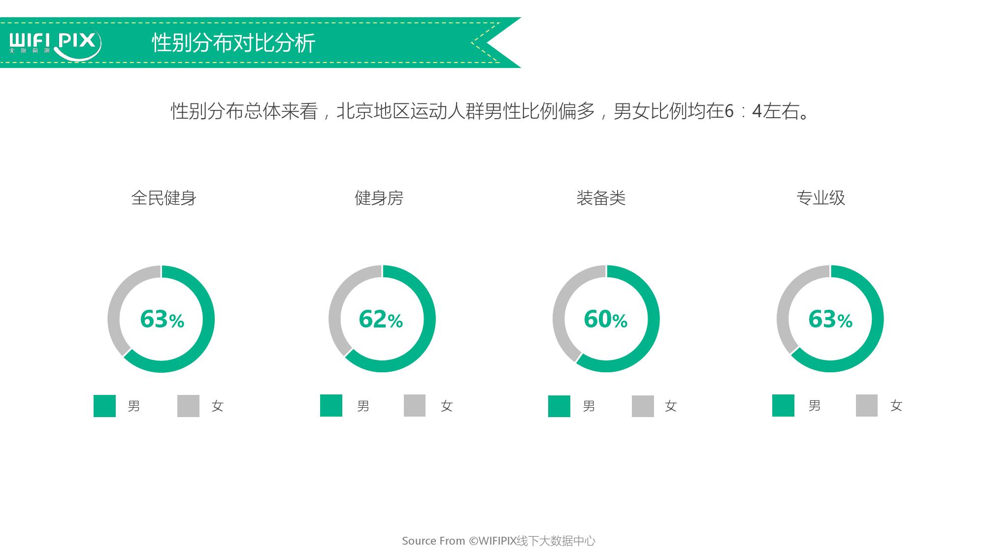 2016%e5%8c%97%e4%ba%ac%e4%bd%93%e8%82%b2%e8%bf%90%e5%8a%a8%e4%ba%ba%e7%be%a4%e6%95%b0%e6%8d%ae%e6%b4%9e%e5%af%9f%e5%88%86%e6%9e%90%e6%8a%a5%e5%91%8a_000022