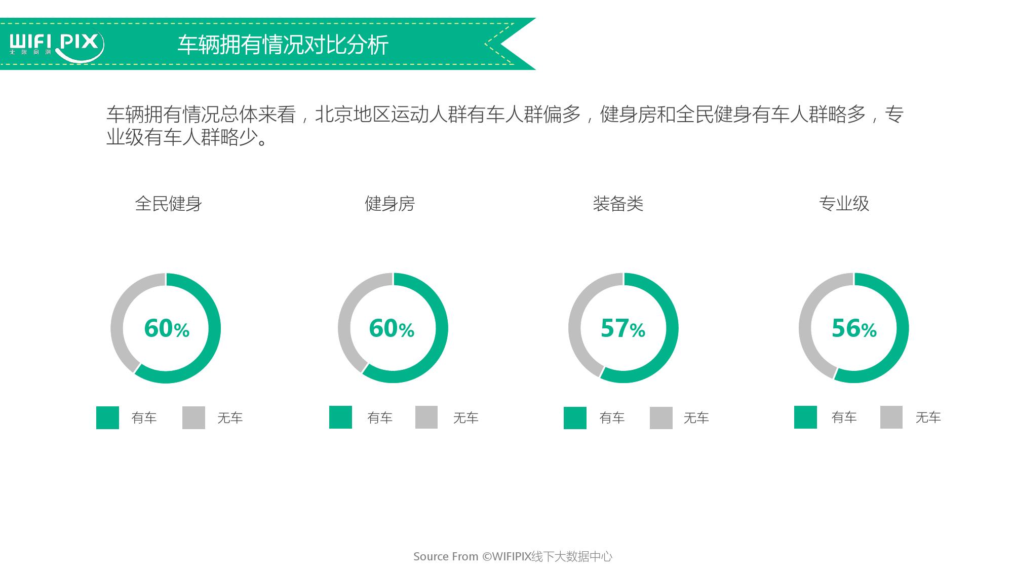 2016%e5%8c%97%e4%ba%ac%e4%bd%93%e8%82%b2%e8%bf%90%e5%8a%a8%e4%ba%ba%e7%be%a4%e6%95%b0%e6%8d%ae%e6%b4%9e%e5%af%9f%e5%88%86%e6%9e%90%e6%8a%a5%e5%91%8a_000023