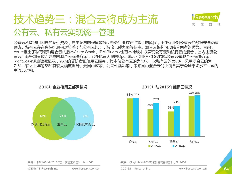 2016%e5%b9%b4%e4%b8%ad%e5%9b%bd%e4%bc%81%e4%b8%9a%e4%ba%91%e6%9c%8d%e5%8a%a1%e8%a1%8c%e4%b8%9a%e7%a0%94%e7%a9%b6%e6%8a%a5%e5%91%8a_000064
