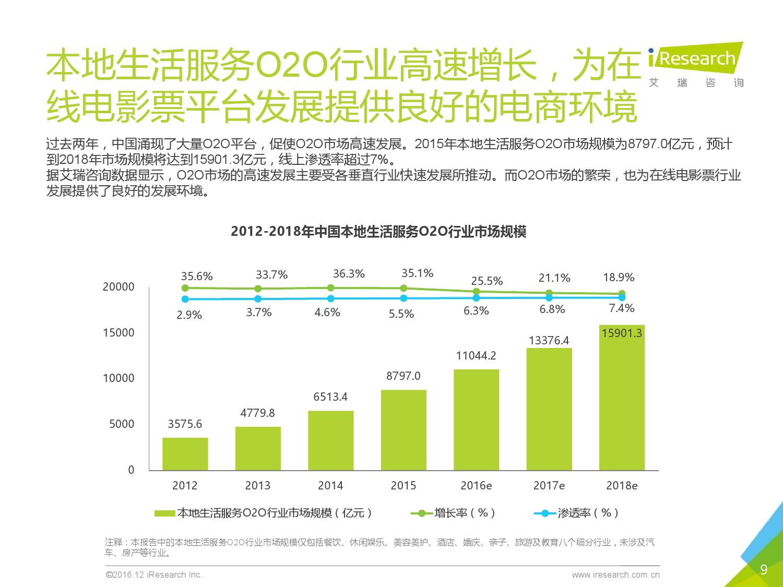 2016%e5%b9%b4%e4%b8%ad%e5%9b%bd%e5%9c%a8%e7%ba%bf%e7%94%b5%e5%bd%b1%e7%a5%a8%e8%a1%8c%e4%b8%9a%e7%a0%94%e7%a9%b6%e6%8a%a5%e5%91%8a_000009