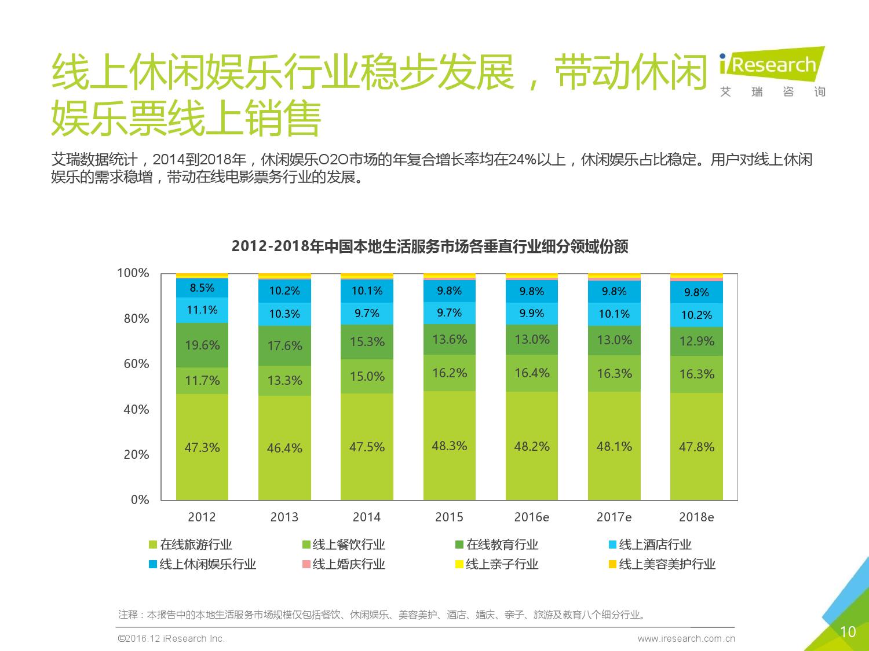 2016%e5%b9%b4%e4%b8%ad%e5%9b%bd%e5%9c%a8%e7%ba%bf%e7%94%b5%e5%bd%b1%e7%a5%a8%e8%a1%8c%e4%b8%9a%e7%a0%94%e7%a9%b6%e6%8a%a5%e5%91%8a_000010