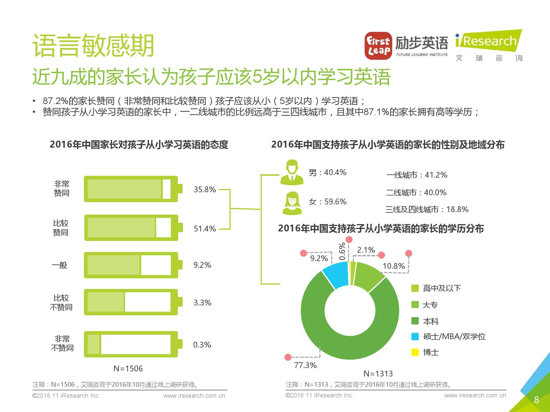 2016%e5%b9%b4%e4%b8%ad%e5%9b%bd%e5%b0%91%e5%84%bf%e8%8b%b1%e8%af%ad%e5%ad%a6%e4%b9%a0%e7%8e%b0%e7%8a%b6%e7%99%bd%e7%9a%ae%e4%b9%a6_000008