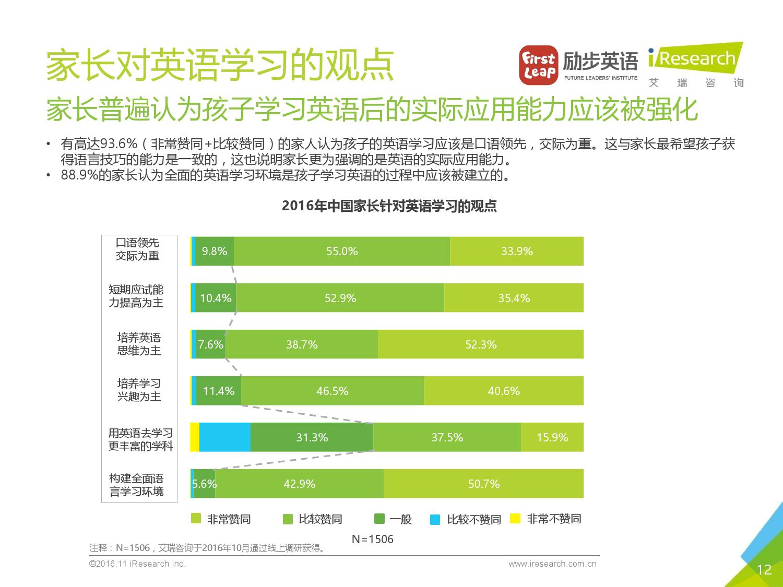 2016%e5%b9%b4%e4%b8%ad%e5%9b%bd%e5%b0%91%e5%84%bf%e8%8b%b1%e8%af%ad%e5%ad%a6%e4%b9%a0%e7%8e%b0%e7%8a%b6%e7%99%bd%e7%9a%ae%e4%b9%a6_000012