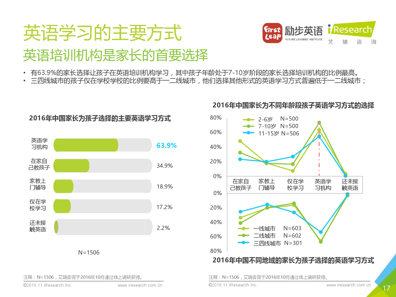 2016%e5%b9%b4%e4%b8%ad%e5%9b%bd%e5%b0%91%e5%84%bf%e8%8b%b1%e8%af%ad%e5%ad%a6%e4%b9%a0%e7%8e%b0%e7%8a%b6%e7%99%bd%e7%9a%ae%e4%b9%a6_000017