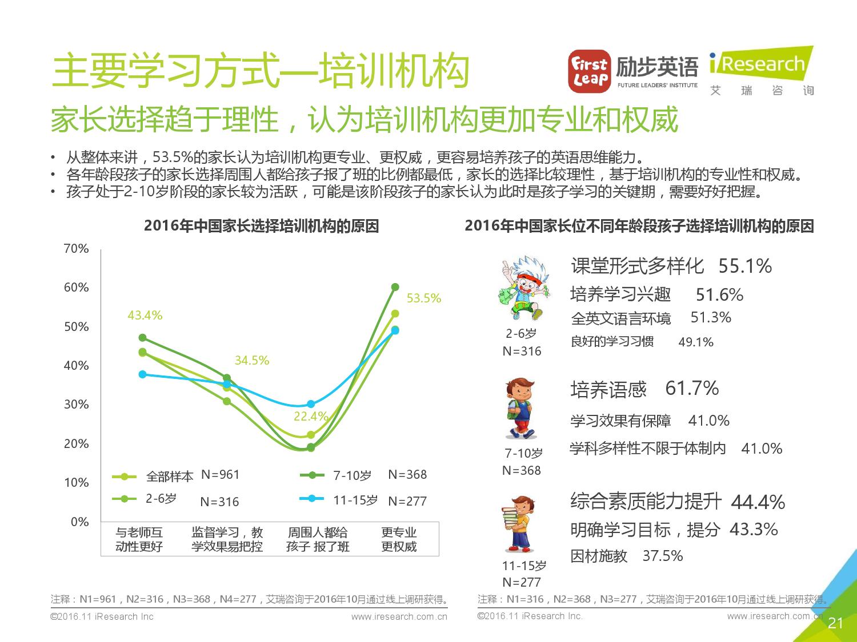 2016%e5%b9%b4%e4%b8%ad%e5%9b%bd%e5%b0%91%e5%84%bf%e8%8b%b1%e8%af%ad%e5%ad%a6%e4%b9%a0%e7%8e%b0%e7%8a%b6%e7%99%bd%e7%9a%ae%e4%b9%a6_000021