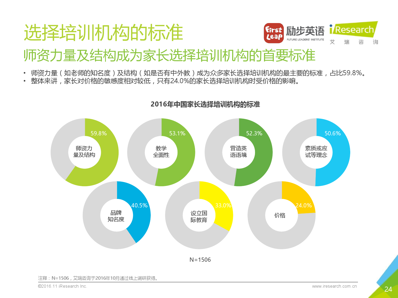 2016%e5%b9%b4%e4%b8%ad%e5%9b%bd%e5%b0%91%e5%84%bf%e8%8b%b1%e8%af%ad%e5%ad%a6%e4%b9%a0%e7%8e%b0%e7%8a%b6%e7%99%bd%e7%9a%ae%e4%b9%a6_000024
