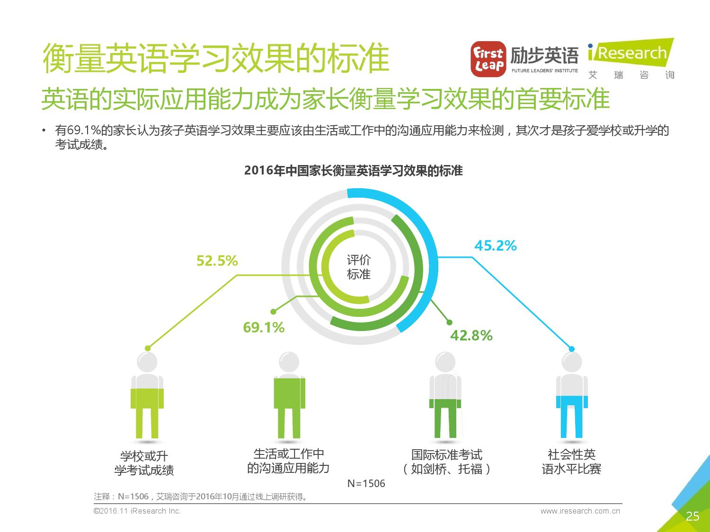 2016%e5%b9%b4%e4%b8%ad%e5%9b%bd%e5%b0%91%e5%84%bf%e8%8b%b1%e8%af%ad%e5%ad%a6%e4%b9%a0%e7%8e%b0%e7%8a%b6%e7%99%bd%e7%9a%ae%e4%b9%a6_000025