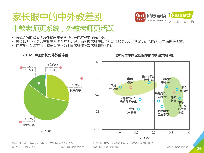 2016%e5%b9%b4%e4%b8%ad%e5%9b%bd%e5%b0%91%e5%84%bf%e8%8b%b1%e8%af%ad%e5%ad%a6%e4%b9%a0%e7%8e%b0%e7%8a%b6%e7%99%bd%e7%9a%ae%e4%b9%a6_000026