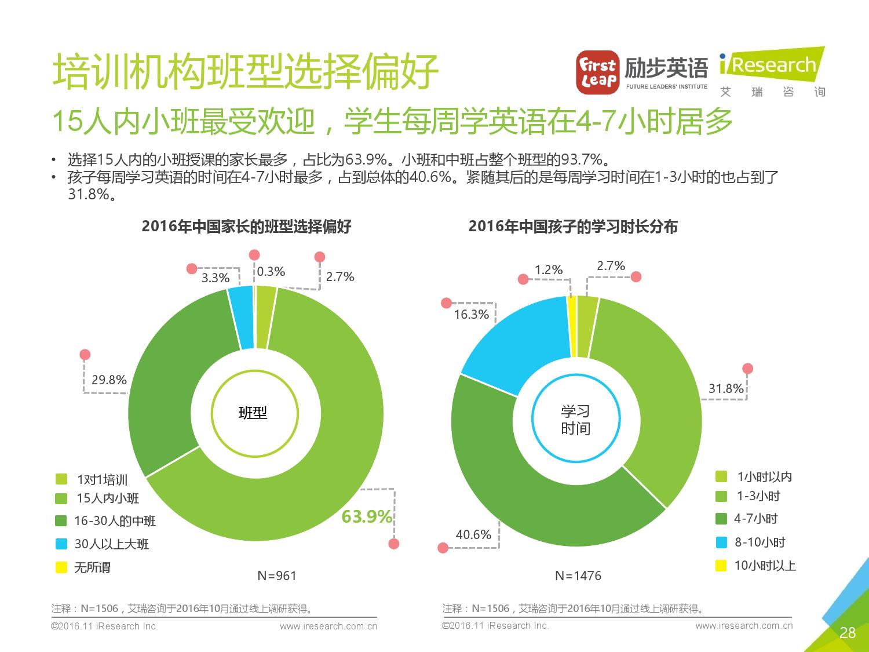 2016%e5%b9%b4%e4%b8%ad%e5%9b%bd%e5%b0%91%e5%84%bf%e8%8b%b1%e8%af%ad%e5%ad%a6%e4%b9%a0%e7%8e%b0%e7%8a%b6%e7%99%bd%e7%9a%ae%e4%b9%a6_000028