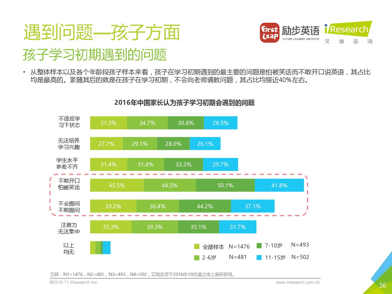 2016%e5%b9%b4%e4%b8%ad%e5%9b%bd%e5%b0%91%e5%84%bf%e8%8b%b1%e8%af%ad%e5%ad%a6%e4%b9%a0%e7%8e%b0%e7%8a%b6%e7%99%bd%e7%9a%ae%e4%b9%a6_000036